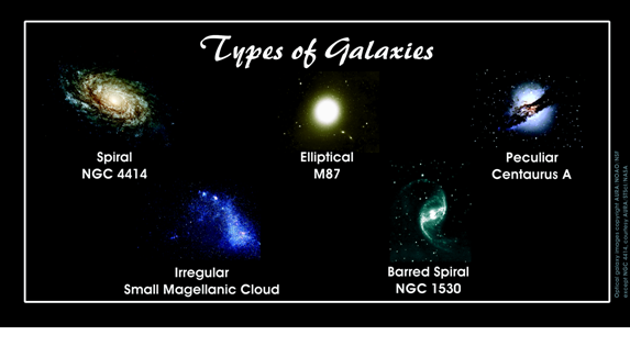 Types of Galaxies. Image copyright by AURA/NOA/NSF. Courtesy of AURA/STScl/NASA.