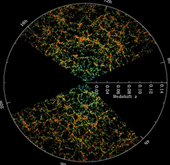 SDSS Map of 930,000 Galaxies. Image courtesy of M. Blanton and The Sloan Digital Sky Survey.